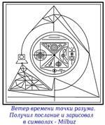 egypt pyramids sacred geometry